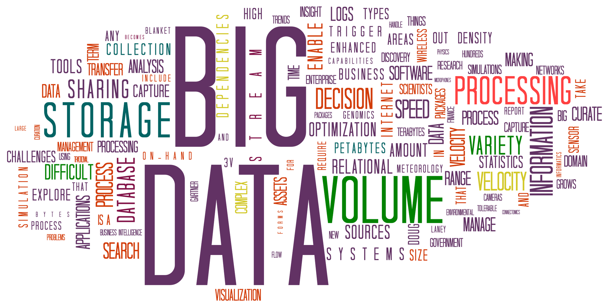 5 Ways Big Data Services Can Boost Up The Business Value