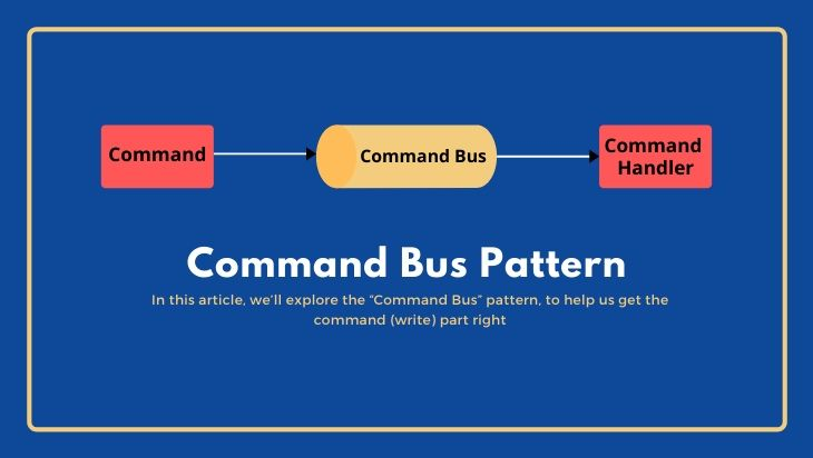 Command Bus Pattern